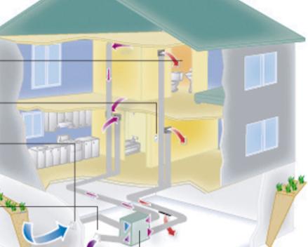 ventilation changeur d 39 air. Black Bedroom Furniture Sets. Home Design Ideas